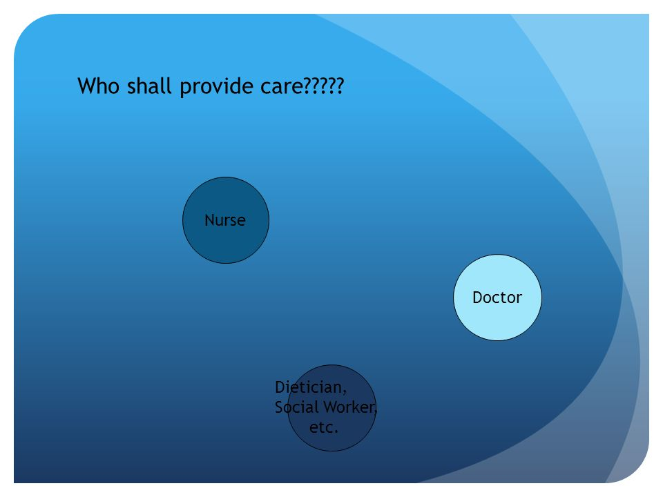 Nurse Doctor Who shall provide care????? Dietician, Social Worker, etc.