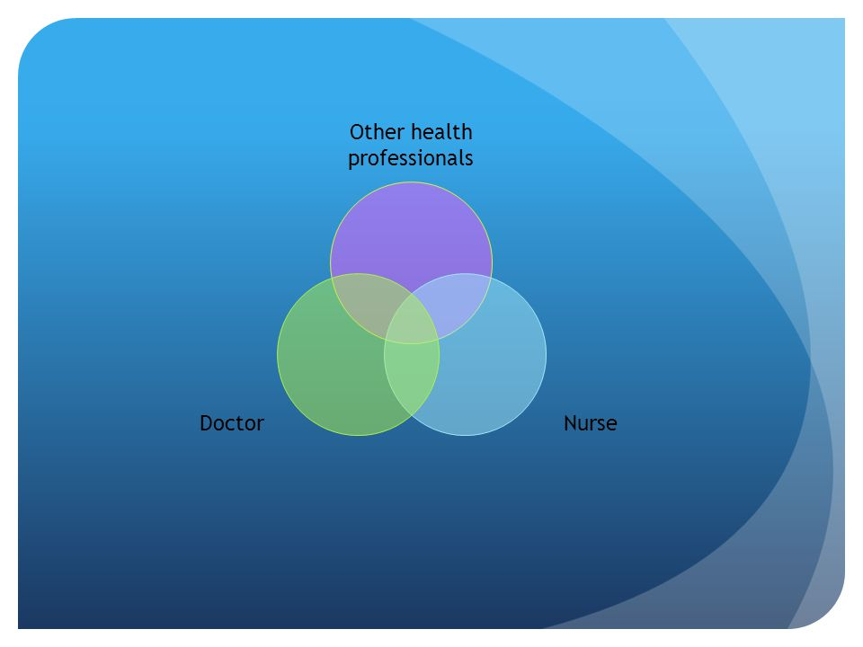 Other health professionals NurseDoctor