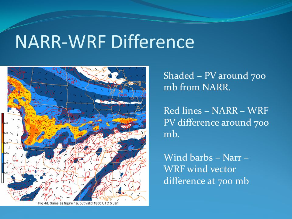 NARR-WRF Difference Shaded – PV around 700 mb from NARR. Red lines – NARR – WRF PV difference around 700 mb. Wind barbs – Narr – WRF wind vector diffe