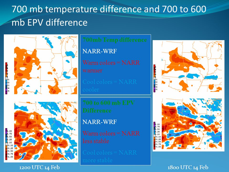 700 mb temperature difference and 700 to 600 mb EPV difference 1200 UTC 14 Feb1800 UTC 14 Feb 700mb Temp difference NARR-WRF Warm colors = NARR warmer