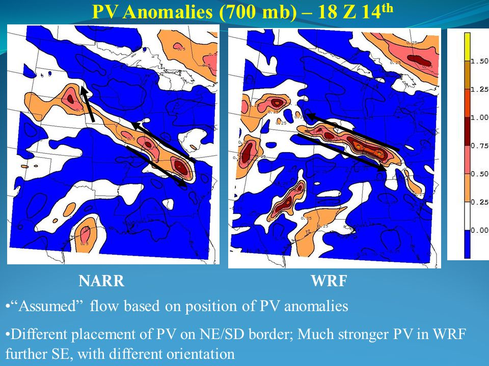"PV Anomalies (700 mb) – 18 Z 14 th NARRWRF ""Assumed"" flow based on position of PV anomalies Different placement of PV on NE/SD border; Much stronger P"