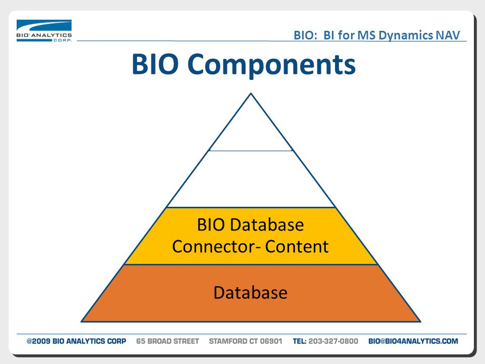BIO: BI for MS Dynamics NAV BIO Components BIO Database Connector- Content Database