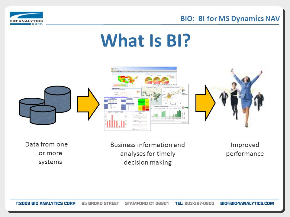 What Is BI? BIO: BI for MS Dynamics NAV Data from one or more systems Business information and analyses for timely decision making Improved performanc
