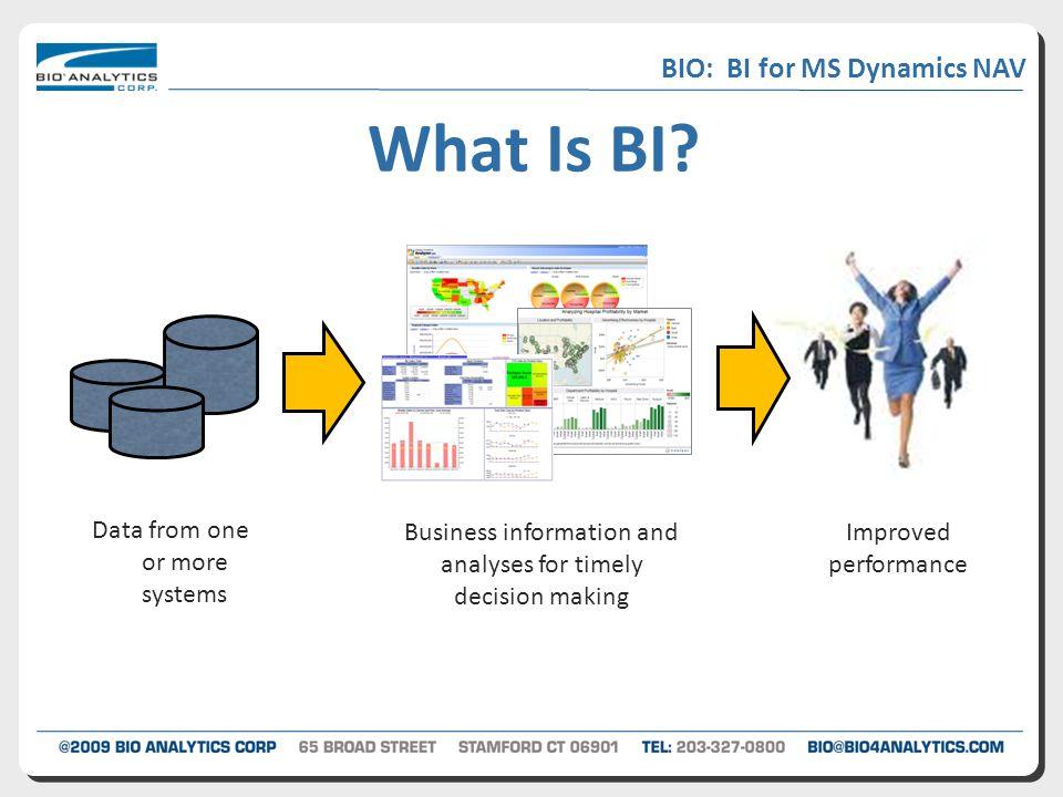 What Is BI.