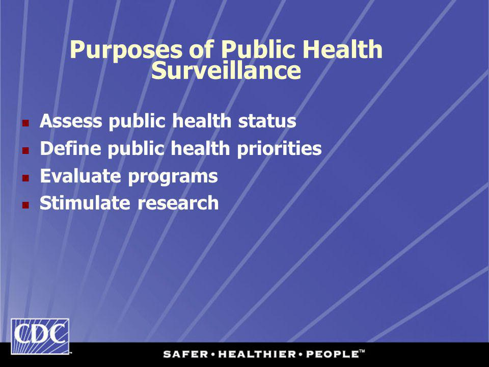 Purposes of Public Health Surveillance Assess public health status Define public health priorities Evaluate programs Stimulate research