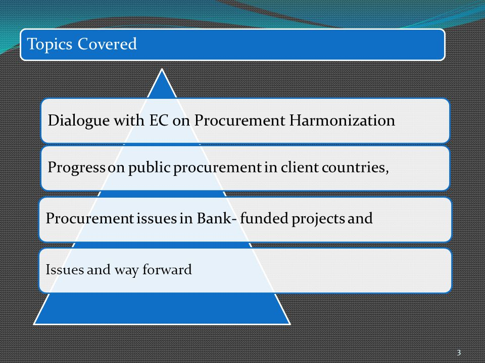 Topics Covered Dialogue with EC on Procurement Harmonization Progress on public procurement in client countries,Procurement issues in Bank- funded pro