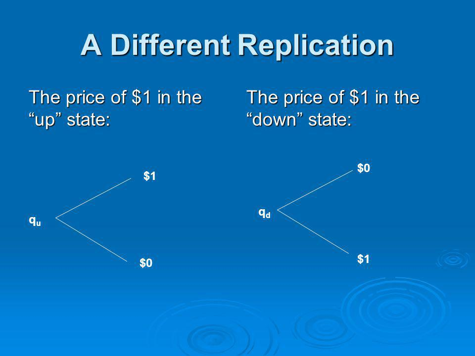 "A Different Replication The price of $1 in the ""up"" state: The price of $1 in the ""down"" state: ququ $1 $0 qdqd $1"