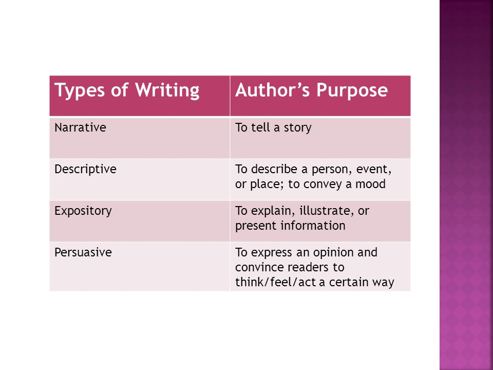  These purposes are often, but not always, specific to types of writing.