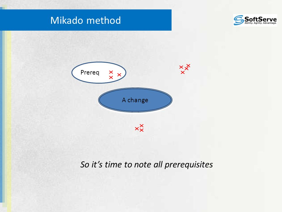 Prereq Mikado method A change So it's time to note all prerequisites