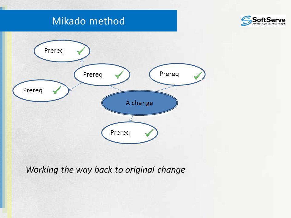 Prereq Mikado method A change Working the way back to original change
