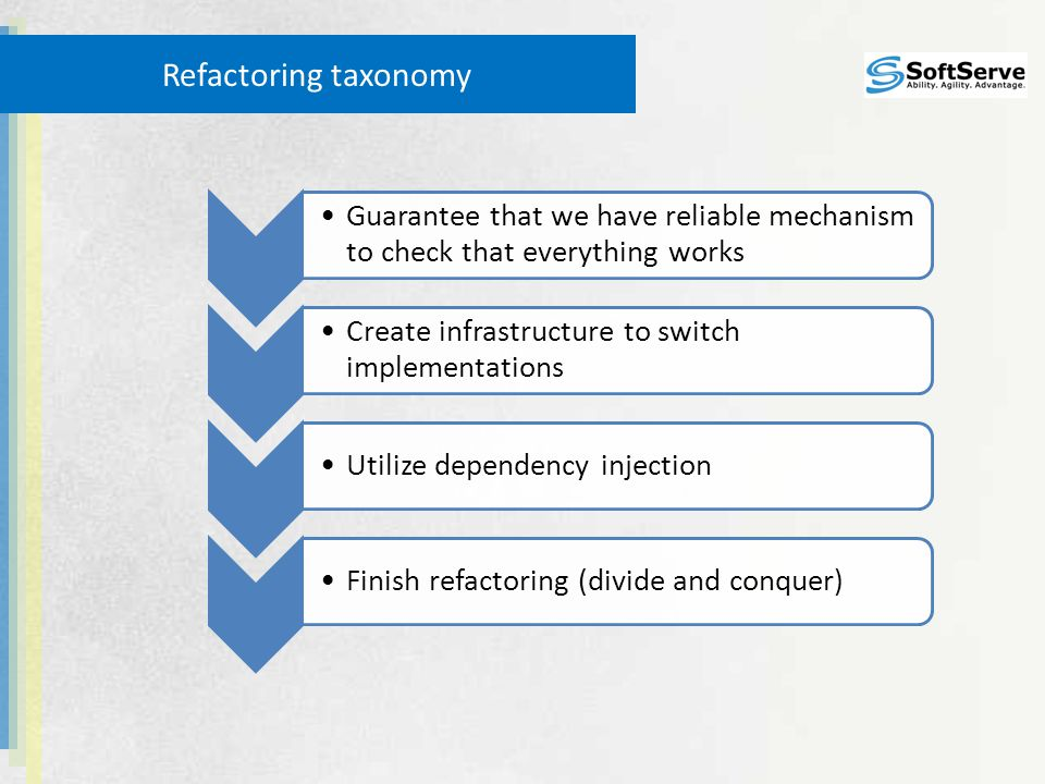 Refactoring taxonomy Guarantee that we have reliable mechanism to check that everything works Create infrastructure to switch implementations Utilize dependency injectionFinish refactoring (divide and conquer)