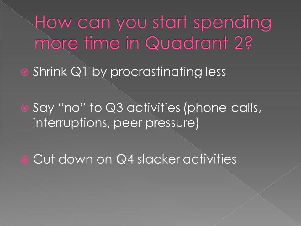  Shrink Q1 by procrastinating less  Say no to Q3 activities (phone calls, interruptions, peer pressure)  Cut down on Q4 slacker activities