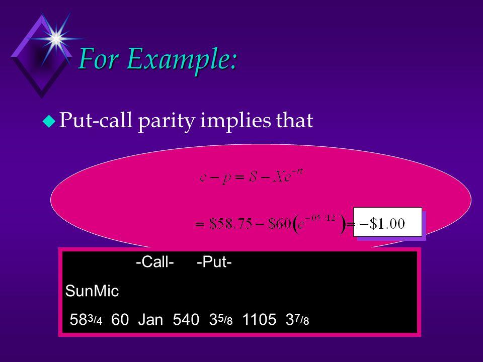  Put-call parity implies that For Example: -Call- -Put- SunMic 58 3 / 4 60 Jan 540 3 5 / 8 1105 3 7 / 8