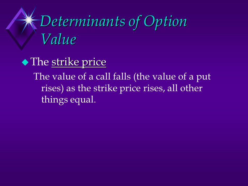 Determinants of Option Value strike price  The strike price The value of a call falls (the value of a put rises) as the strike price rises, all other