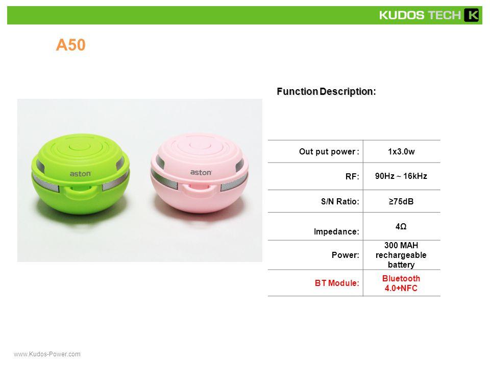 A2 Function Description Function Description: Out put power :2x3.0w RF: 90Hz ~ 16kHz S/N Ratio:≥75dB Impedance: 4Ω Power: 800MAH rechargeable battery BT Module: Bluetooth 4.0+NFC www.Kudos-Power.com