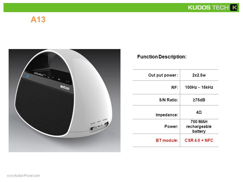 A14 Function Description Function Description: Out put power :2x2.5w RF: 100Hz ~ 16kHz S/N Ratio:≥75dB Impedance: 4Ω Power: 1200 MAH rechargeable battery BT module:CSR 4.0 + NFC www.Kudos-Power.com