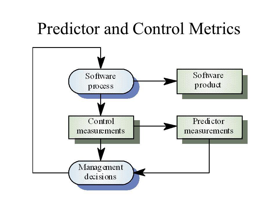 Predictor and Control Metrics