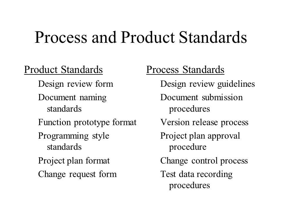 Quality Plan Components Product introduction Product plans Process descriptions Quality goals Risks and risk management