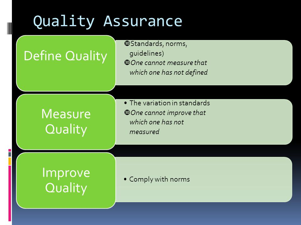Quality Assurance Standards, norms, guidelines)  One cannot measure that  which one has not defined Define Quality The variation in standards One cannot improve that  which one has not  measured Measure Quality Comply with norms Improve Quality
