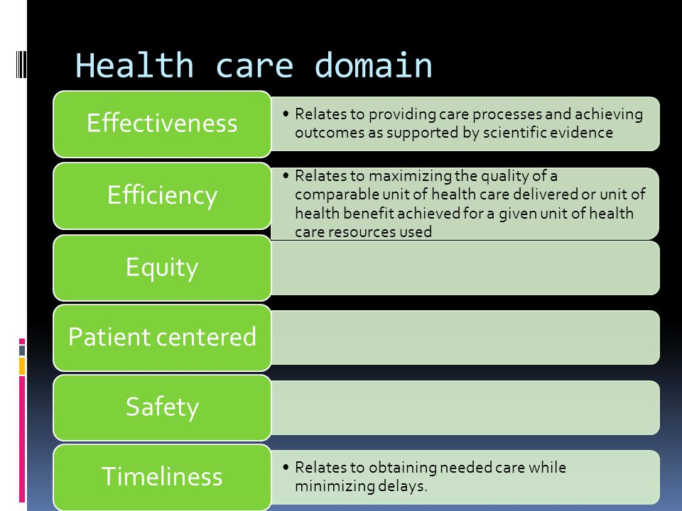 Relates to providing care processes and achieving outcomes as supported by scientific evidence Effectiveness Relates to maximizing the quality of a comparable unit of health care delivered or unit of health benefit achieved for a given unit of health care resources used EfficiencyEquityPatient centeredSafety Relates to obtaining needed care while minimizing delays.