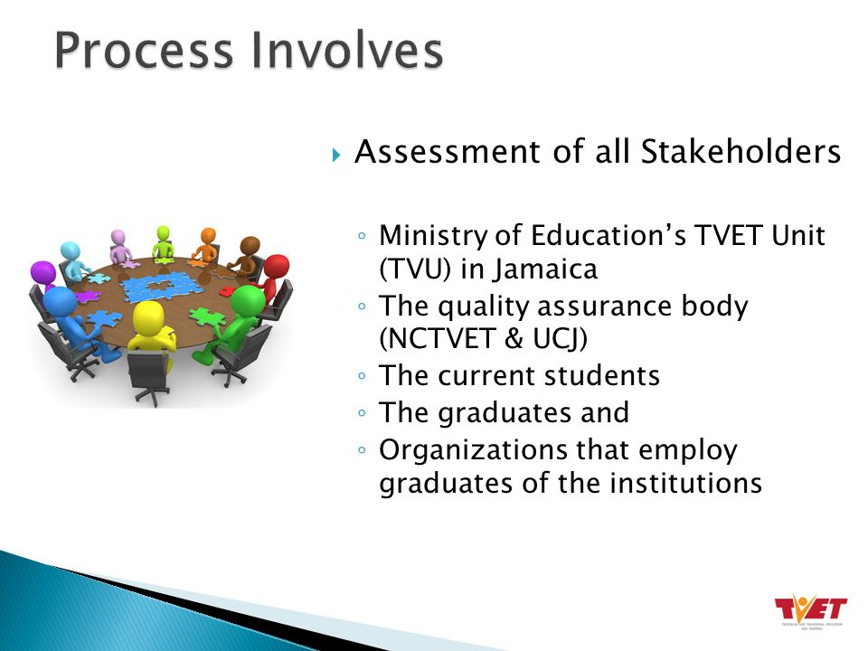 Assessment of all Stakeholders ◦ Ministry of Education's TVET Unit (TVU) in Jamaica ◦ The quality assurance body (NCTVET & UCJ) ◦ The current students ◦ The graduates and ◦ Organizations that employ graduates of the institutions