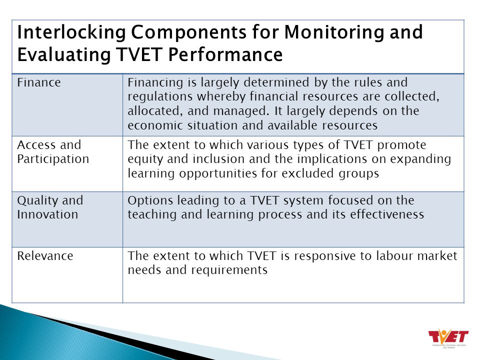 Interlocking Components for Monitoring and Evaluating TVET Performance FinanceFinancing is largely determined by the rules and regulations whereby financial resources are collected, allocated, and managed.