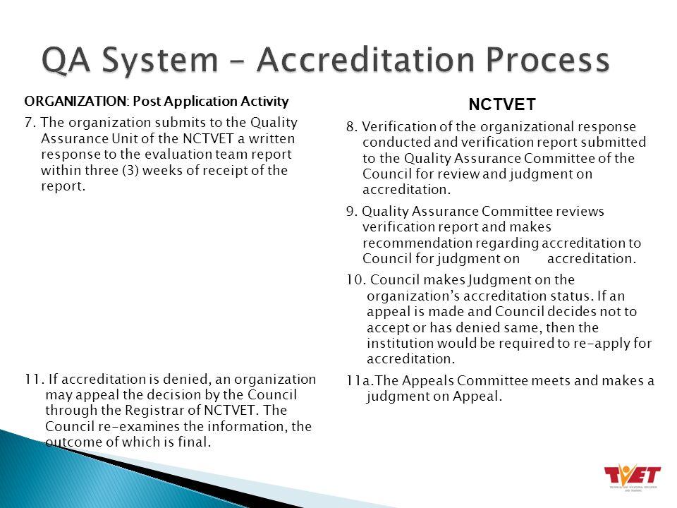 ORGANIZATION: Post Application Activity 7.