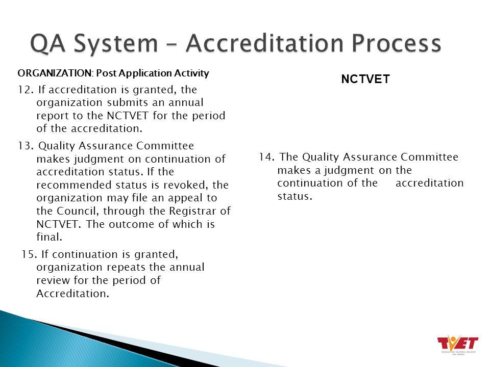 ORGANIZATION: Post Application Activity 12.