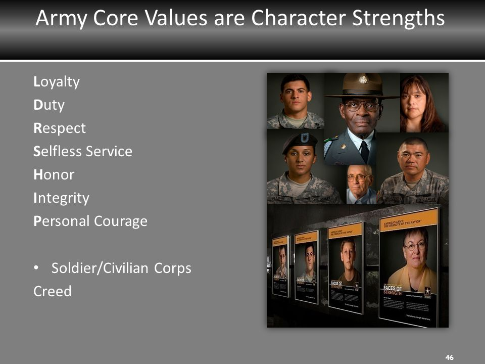 Army Core Values are Character Strengths Loyalty Duty Respect Selfless Service Honor Integrity Personal Courage Soldier/Civilian Corps Creed 46