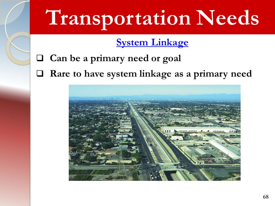 System Linkage  Can be a primary need or goal  Rare to have system linkage as a primary need 68 Transportation Needs