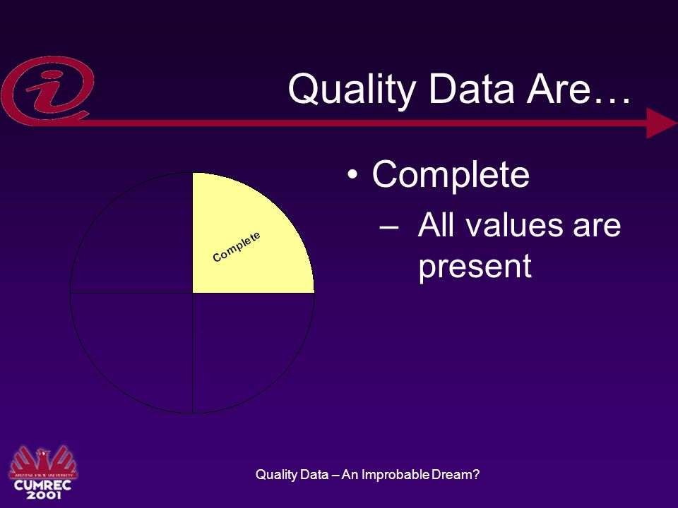 Quality Data – An Improbable Dream Quality Data Are… Complete –All values are present