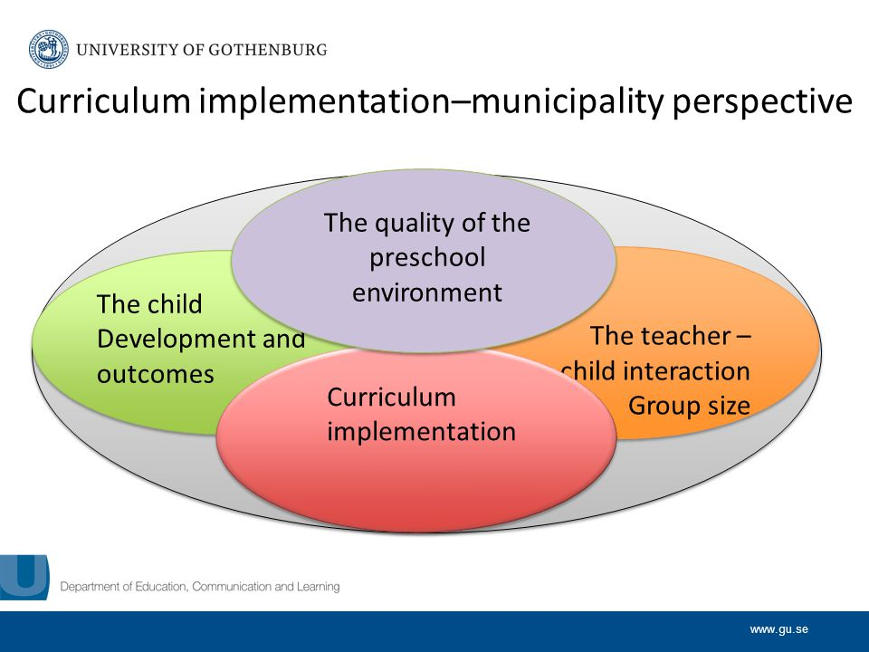 www.gu.se The child Development and outcomes The child Development and outcomes The teacher – child interaction Group size The teacher – child interaction Group size Curriculum implementation Curriculum implementation–municipality perspective The quality of the preschool environment