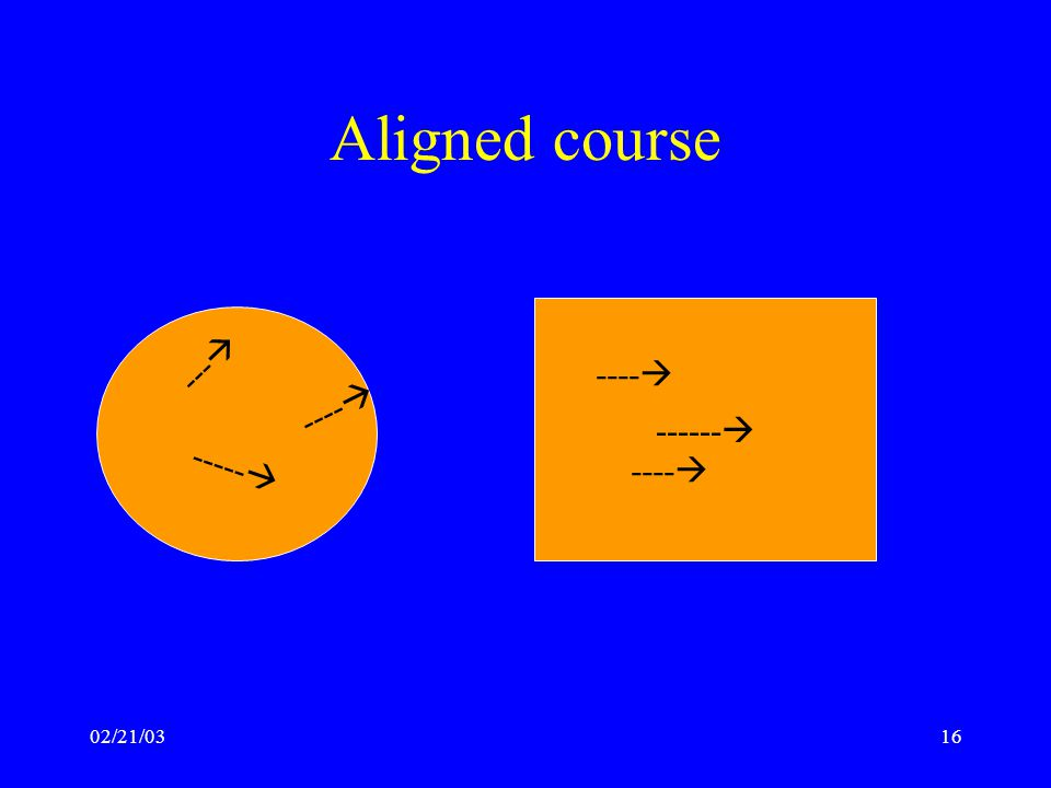 02/21/0316 Aligned course  ---   ---- 