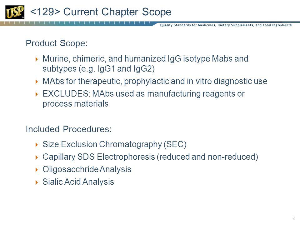  USP Monoclonal Antibody Expert Panel  Chair: Dr.