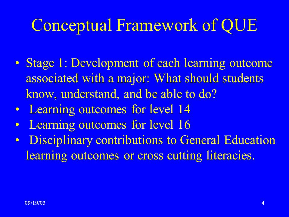 09/19/034 Conceptual Framework of QUE Stage 1: Development of each learning outcome associated with a major: What should students know, understand, and be able to do.