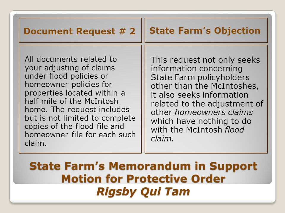 State Farm's Memorandum in Support Motion for Protective Order Rigsby Qui Tam Document Request # 2 State Farm's Objection All documents related to your adjusting of claims under flood policies or homeowner policies for properties located within a half mile of the McIntosh home.
