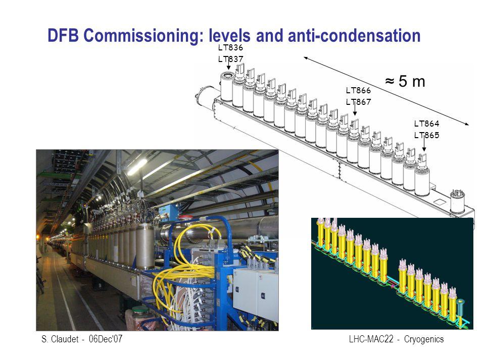 S. Claudet - 06Dec'07LHC-MAC22 - Cryogenics LT836 LT837 LT864 LT865 LT866 LT867 DFB Commissioning: levels and anti-condensation ≈ 5 m