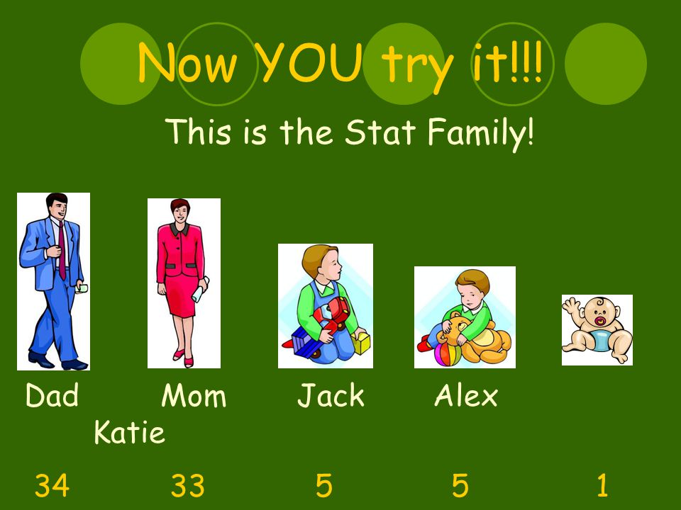 Now YOU try it!!! This is the Stat Family! DadMomJackAlex Katie 34 33 5 5 1