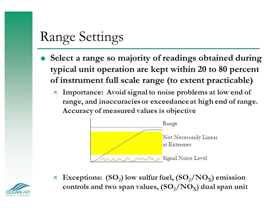 Example of Span & Range Case 1: Span = Range Case 2: Span < Range 0 ppm500 ppm Span 0 ppm500 ppm Span 400 ppm