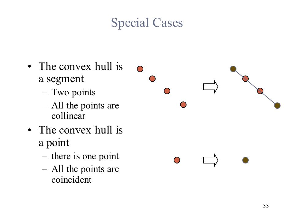 33 Special Cases The convex hull is a segment –Two points –All the points are collinear The convex hull is a point –there is one point –All the points are coincident