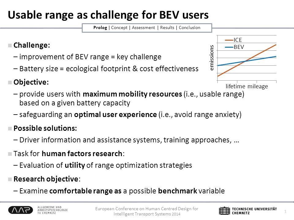 European Conference on Human Centred Design for Intelligent Transport Systems 2014 Usable range as challenge for BEV users Challenge: –improvement of BEV range = key challenge –Battery size = ecological footprint & cost effectiveness Objective: –provide users with maximum mobility resources (i.e., usable range) based on a given battery capacity –safeguarding an optimal user experience (i.e., avoid range anxiety) Possible solutions: –Driver information and assistance systems, training approaches, … Task for human factors research: –Evaluation of utility of range optimization strategies Research objective: –Examine comfortable range as a possible benchmark variable 1 Prolog | Concept | Assessment | Results | Conclusion lifetime mileage emissions