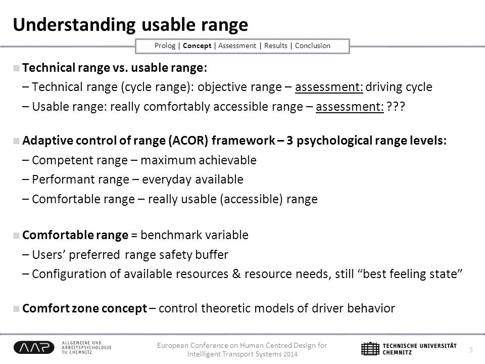 European Conference on Human Centred Design for Intelligent Transport Systems 2014 Understanding usable range Technical range vs.