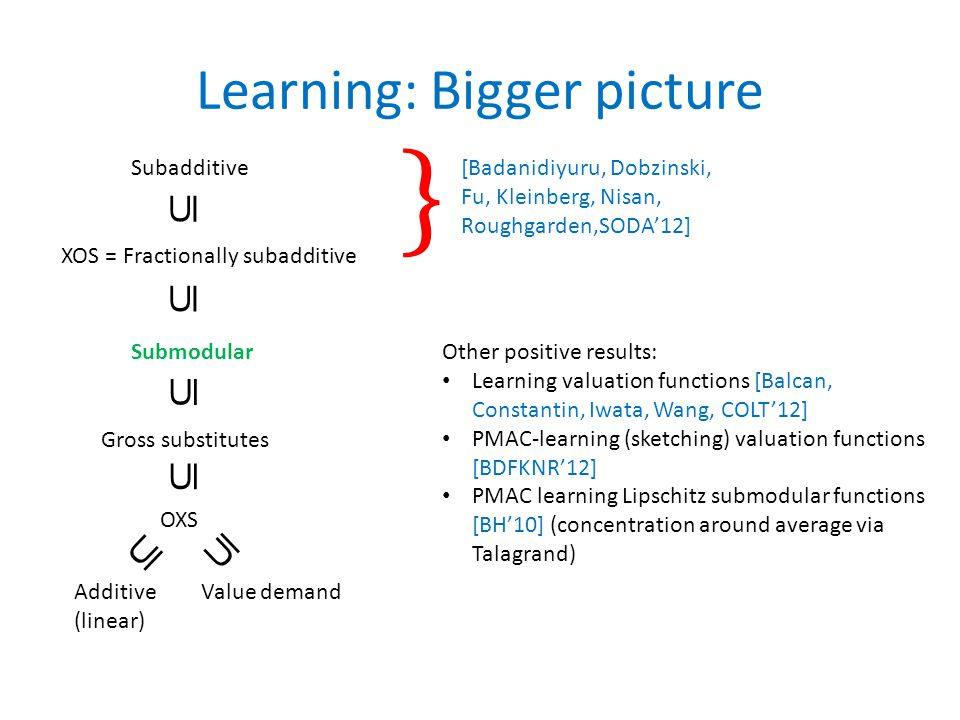 Learning: Bigger picture XOS = Fractionally subadditive Subadditive Submodular Gross substitutes OXS [Badanidiyuru, Dobzinski, Fu, Kleinberg, Nisan, Roughgarden,SODA'12] Additive (linear) Value demand Other positive results: Learning valuation functions [Balcan, Constantin, Iwata, Wang, COLT'12] PMAC-learning (sketching) valuation functions [BDFKNR'12] PMAC learning Lipschitz submodular functions [BH'10] (concentration around average via Talagrand)