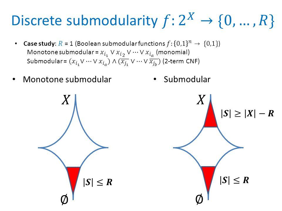 Monotone submodular Submodular