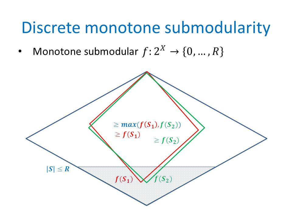 Discrete monotone submodularity