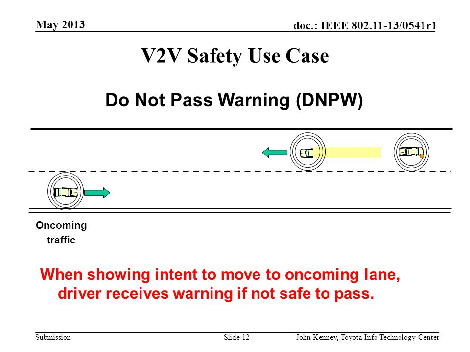 Submission doc.: IEEE 802.11-13/0541r1 V2V Safety Use Case Slide 11John Kenney, Toyota Info Technology Center May 2013 Normal driving – advisory indic