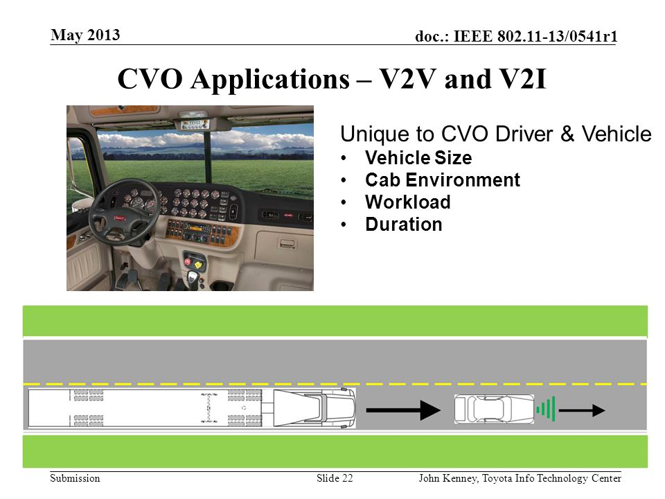 Submission doc.: IEEE 802.11-13/0541r1 Commercial Vehicle Applications – V2V and V2I CVO Significant Benefit from Safety Applications Plus Other CVO C