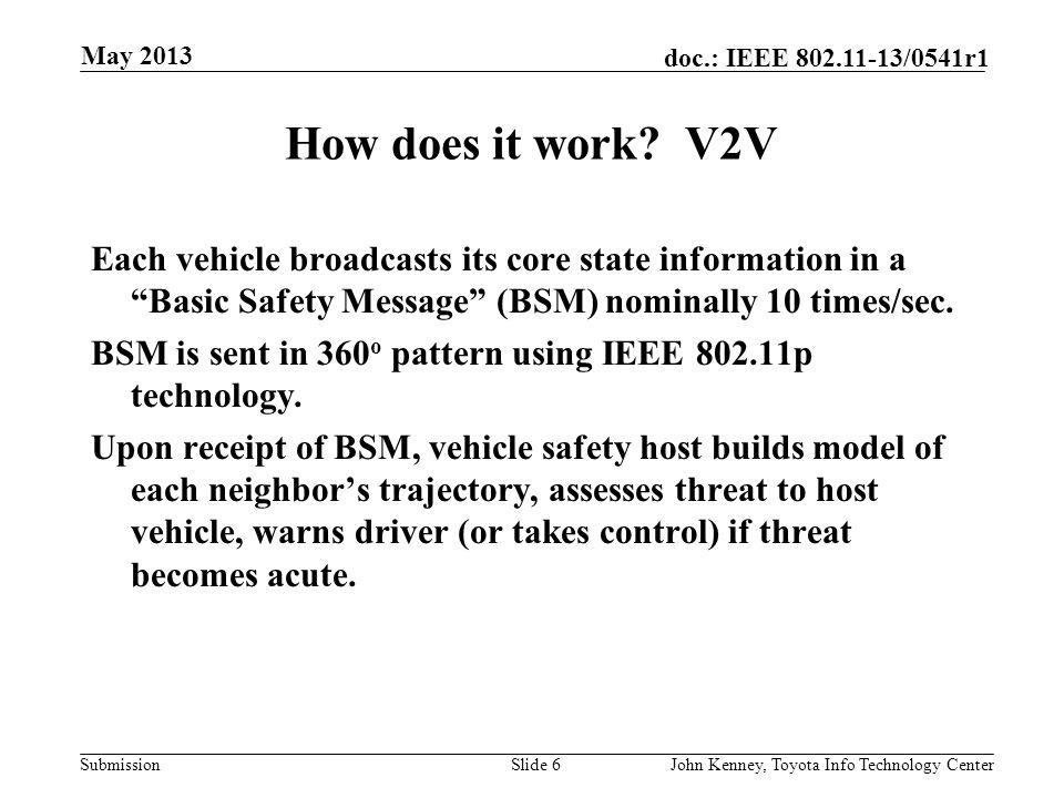 Submission doc.: IEEE 802.11-13/0541r1 V2V and V2I Safety Benefits US Crash Statistics (2011) > 5 Million crashes > 30,000 traffic fatalities > 2 Mill