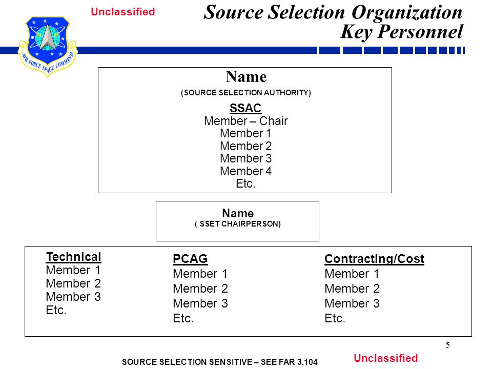 SOURCE SELECTION SENSITIVE – SEE FAR Unclassified 5 Source Selection Organization Key Personnel (SOURCE SELECTION AUTHORITY) Name ( SSET CHAIRPERSON) Contracting/Cost Member 1 Member 2 Member 3 Etc.