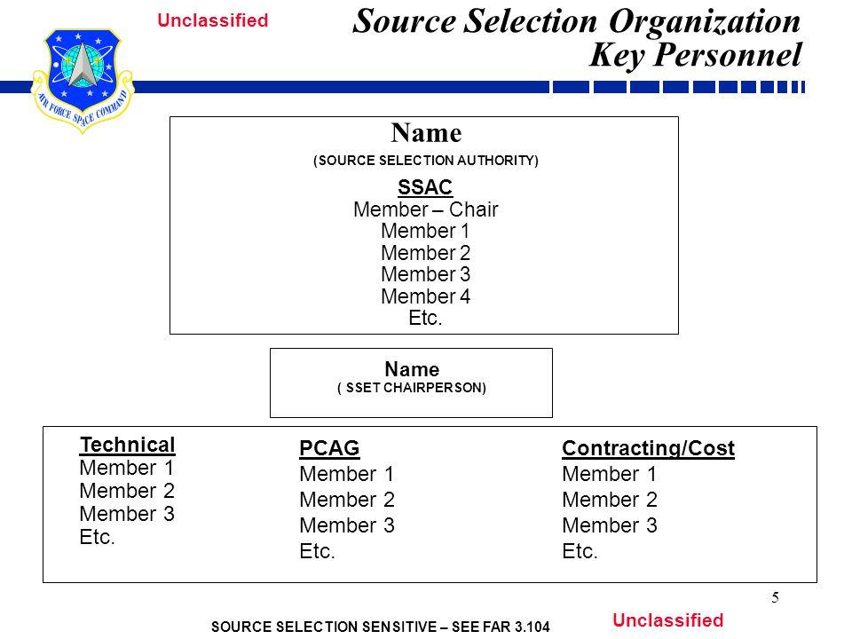 SOURCE SELECTION SENSITIVE – SEE FAR 3.104 Unclassified 66 Evaluation Summary Offeror 1Offeror 2Offeror 3Offeror 4Offeror 5Offeror 6Etc.